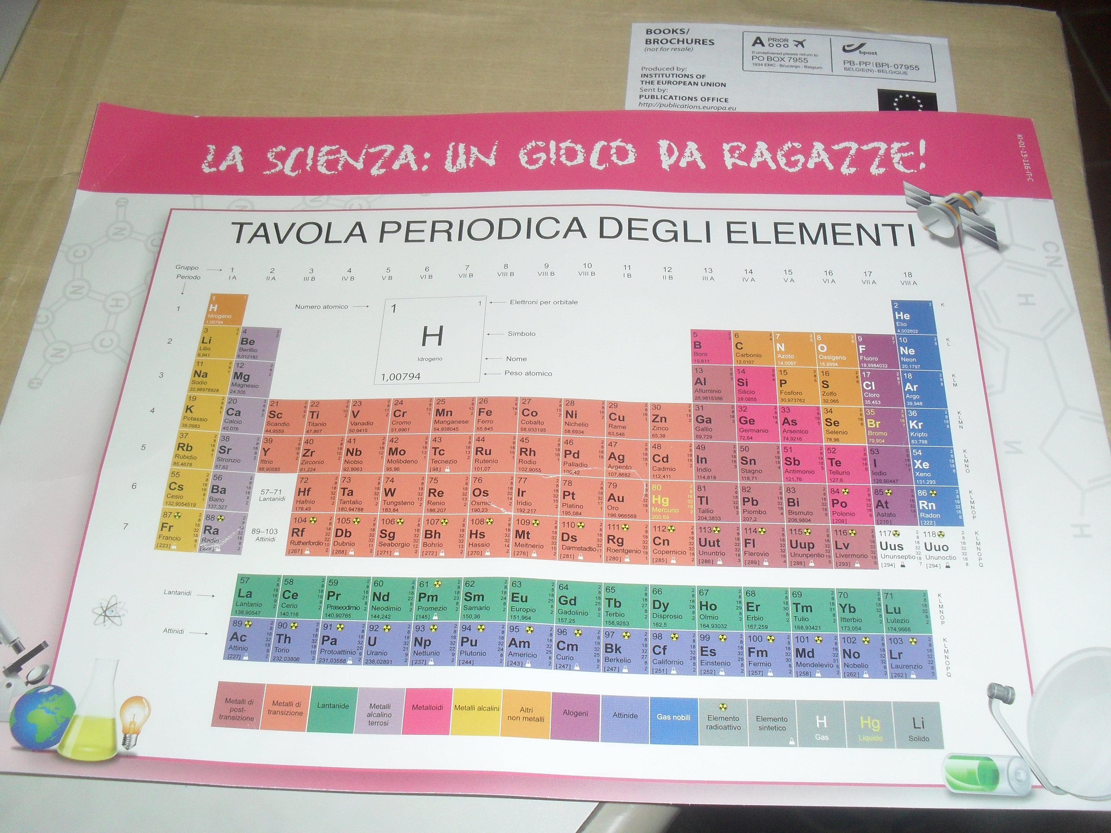 La scienza un gioco da ragazze tavola periodica degli elementi in omaggio te lo regalo se - Tavola periodica degli elementi pdf ...